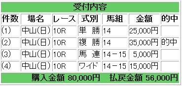 2014-12-28有馬記念馬券