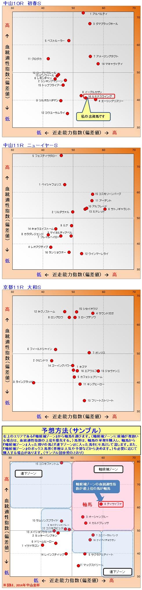 2015-01-17予想