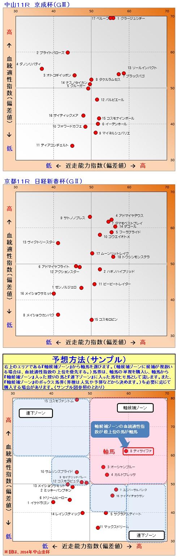 2015-01-18予想