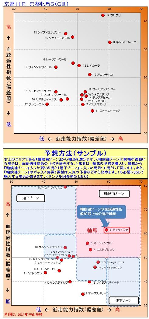 2015-01-24競馬予想