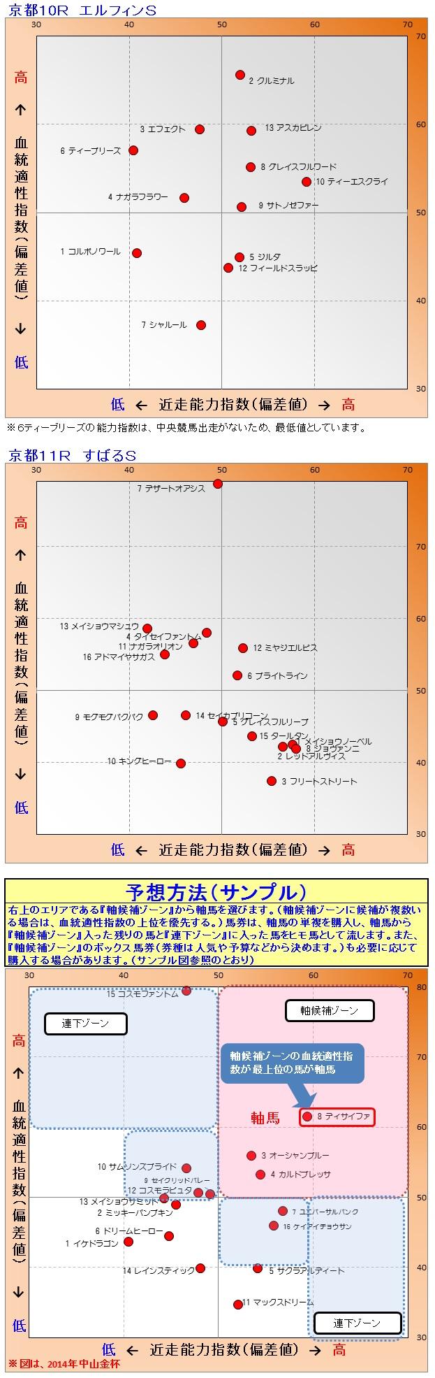 2015-02-07予想