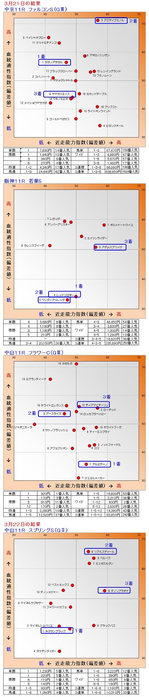 2015-03-2122結果1