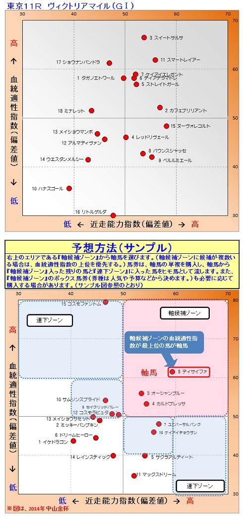 2015-05-17競馬予想