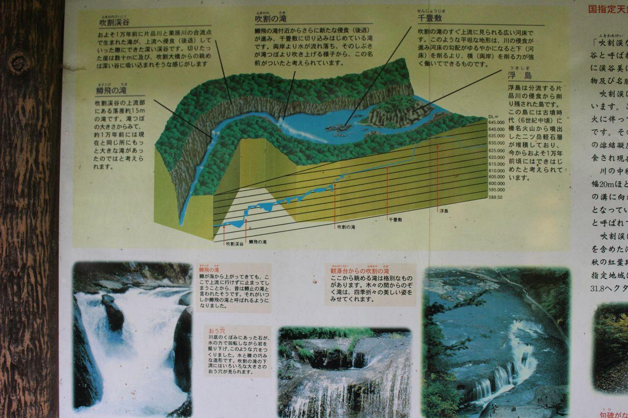 吹割の滝-31