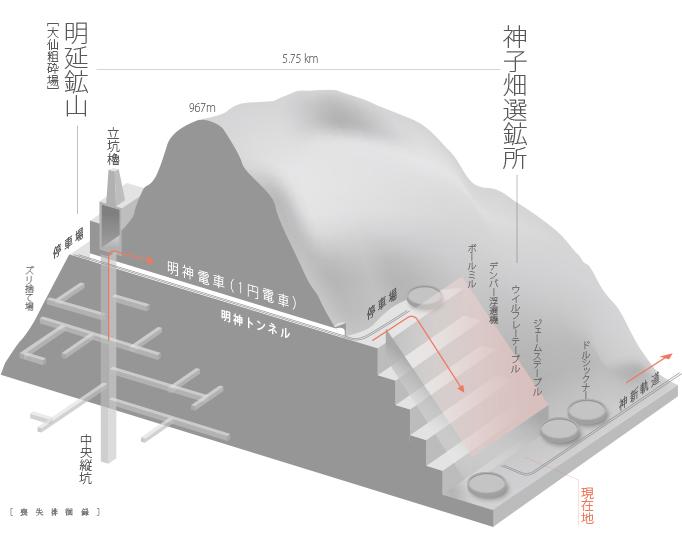 神子畑選鉱所地図1505mikobatamap.jpg