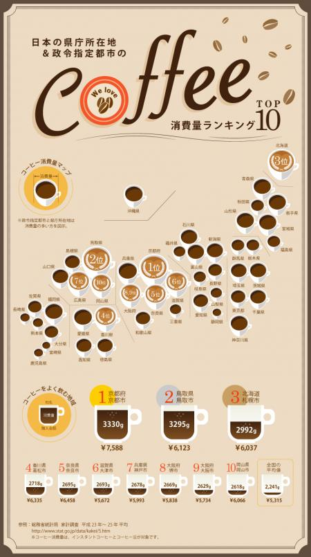 infographic56_coffee_convert_20150524225706.jpg
