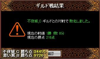 RedStone 15.02.06[02]