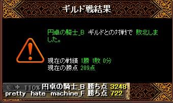 RedStone 15.03.29[04]