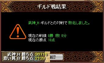 RedStone 15.04.24[03]