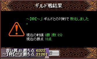 RedStone 15.04.27[06]