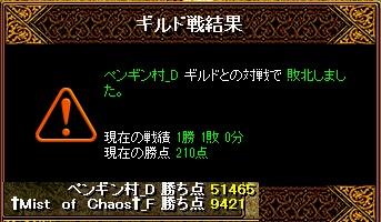 RedStone 15.05.31[02]