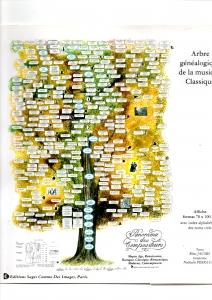 作曲家の木