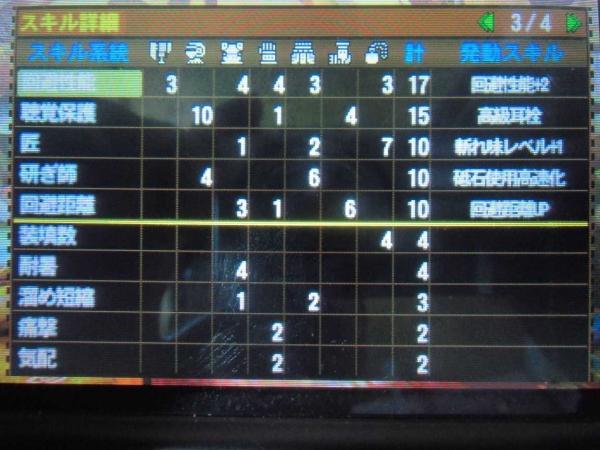 剣斧汎用G 3 スキル詳細