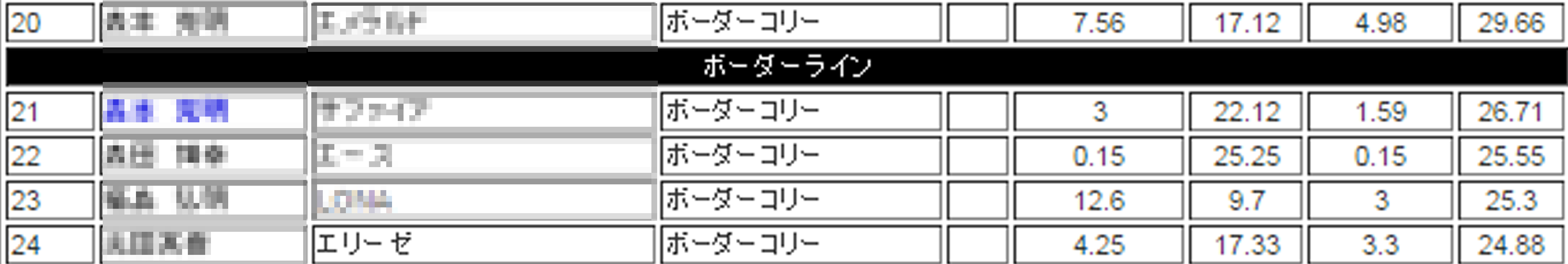 nenkan_kekka.jpg