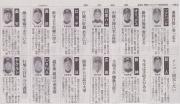 20150326朝日新聞_12球団監督談話