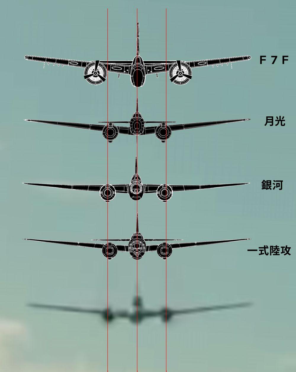 アンブロークン爆撃機と海軍機との比較