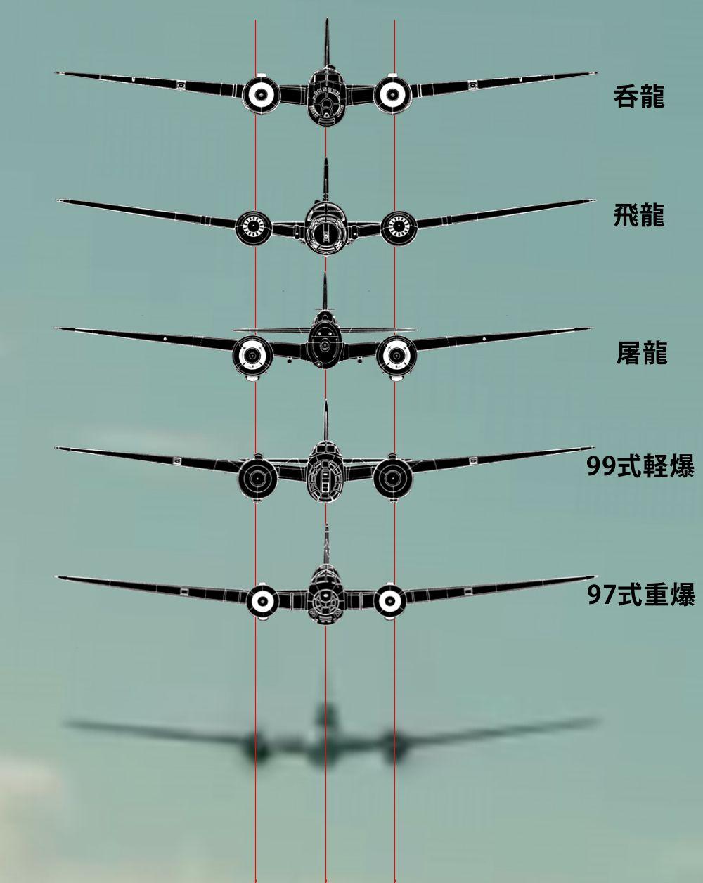 アンブロークン爆撃機と陸軍機との比較