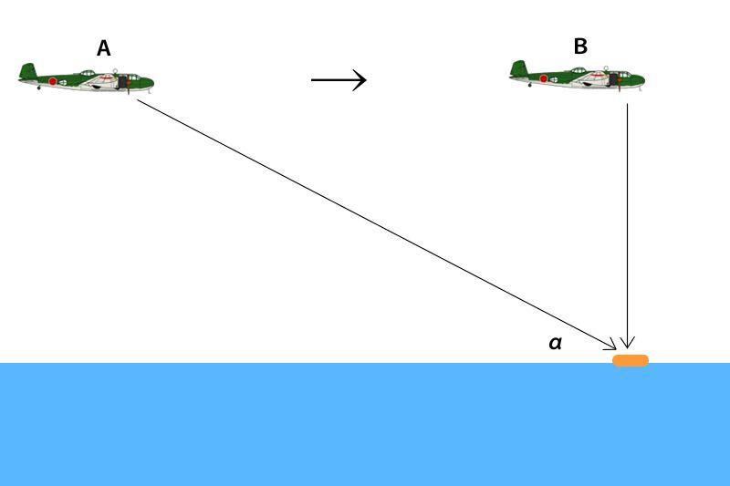 救命ボート銃撃の概略図