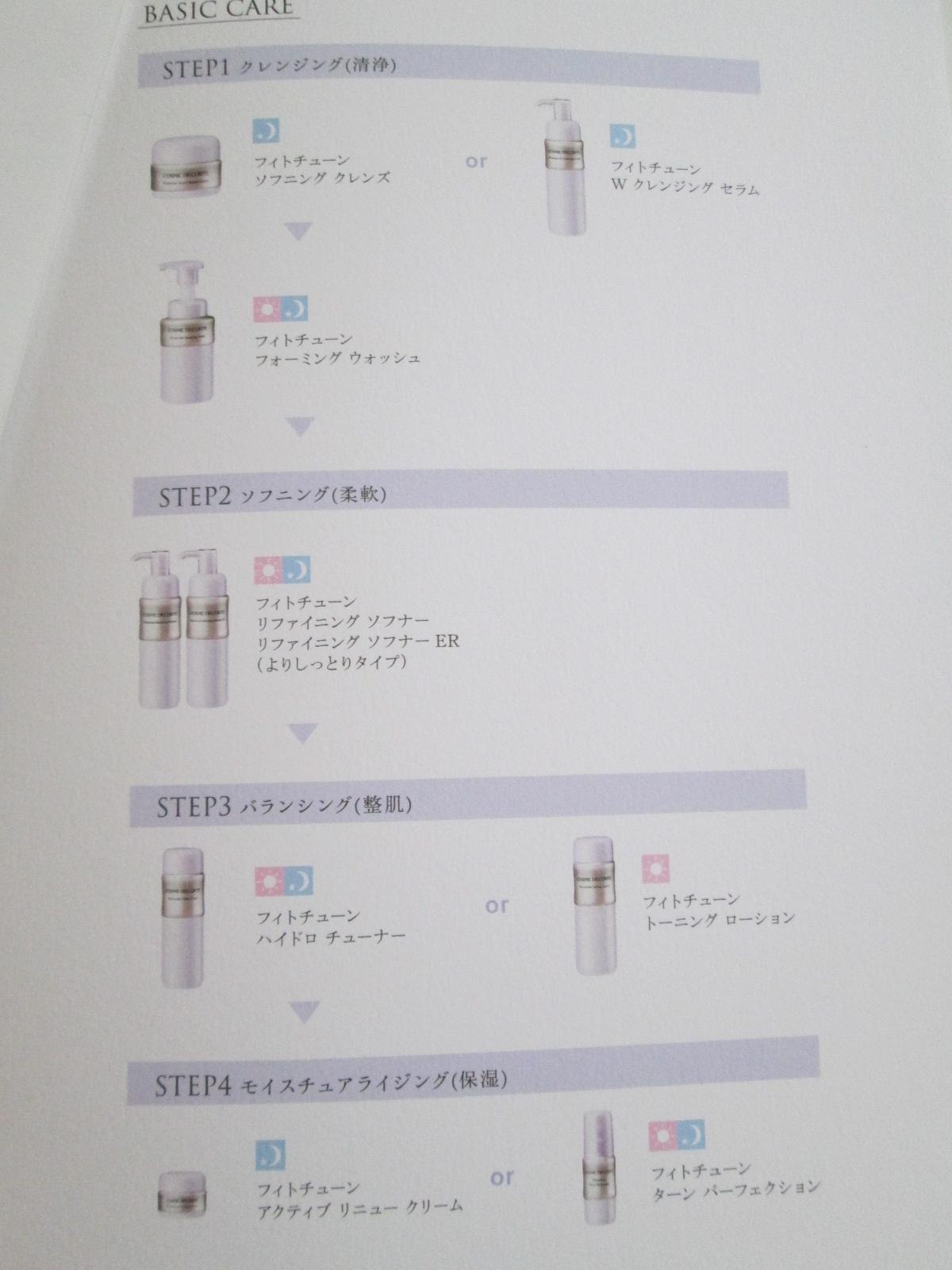 IMG_7544 コスデコ フィト (5)