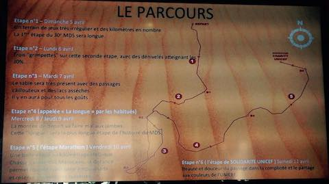 MDS2015 course
