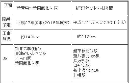 hokkaido2_2015032308422886a.png