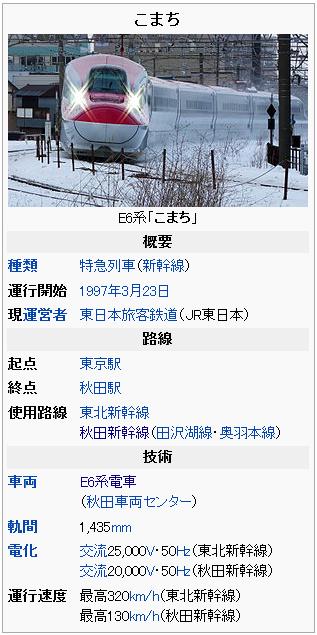 komachi-wiki.png