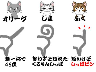歴代猫しっぽ図