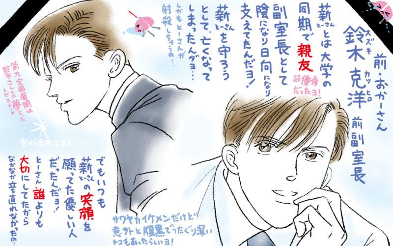 鈴木さん 秘密 トップ・シークレット