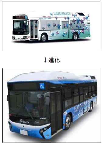日野自動車の燃料電池バス