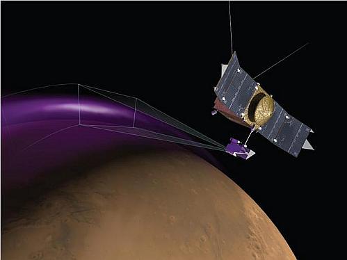 火星で発生した紫外線で光るオーロラ