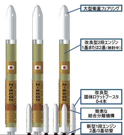 日本の新型大型ロケットH3