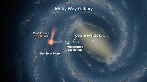 もっと中心に近い惑星系