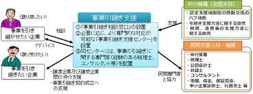 中小企業庁4