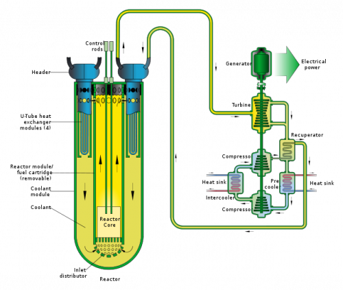 640px-Lead-Cooled_Fast_Reactor_Schemata.png