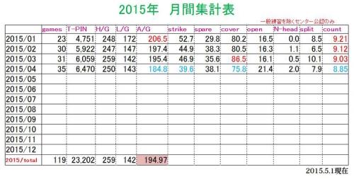 201501-04data
