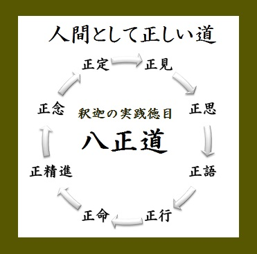 お釈迦様8正道1
