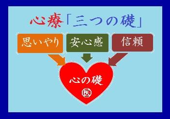 心療スタッフ「三つの礎」青角横