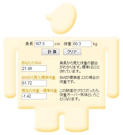 201504