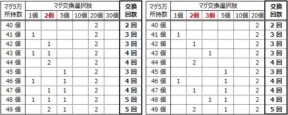 マグ交換シミュ5