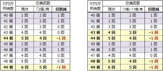 マグ交換シミュ7
