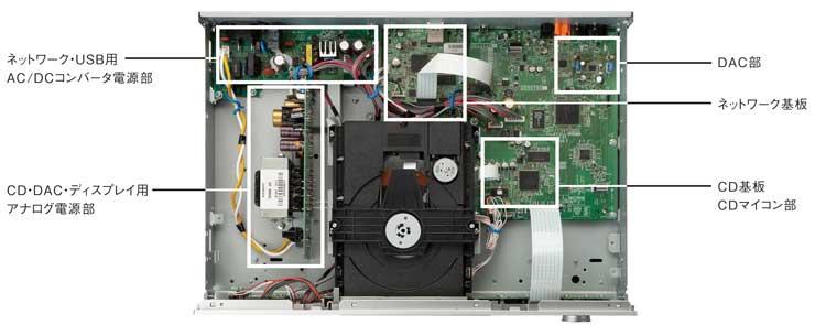 CD-N500_block.jpg