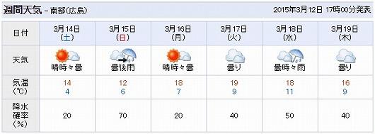 お天気_2