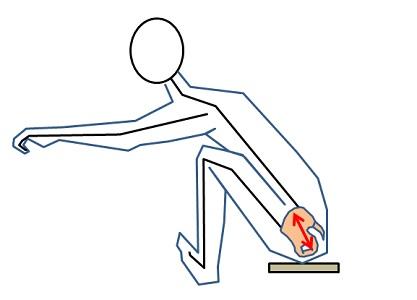 ⑥骨盤前傾かつ腰を立て、前をとる