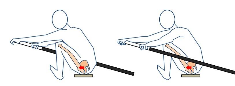 股関節体重、ストサイバウサイ(真横視点、左方向)