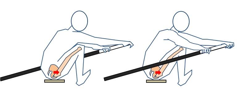 股関節体重、バウサイストサイ(真横視点、右方向)