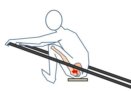 股関節体重、スカル(横視点)