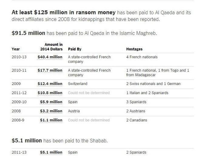 テロ組織に支払われた身代金