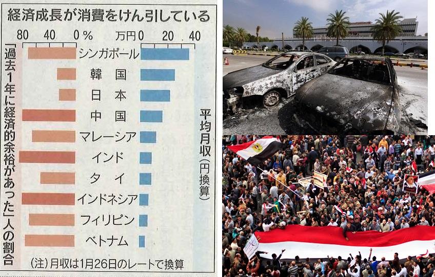 日本の貧困化が加速