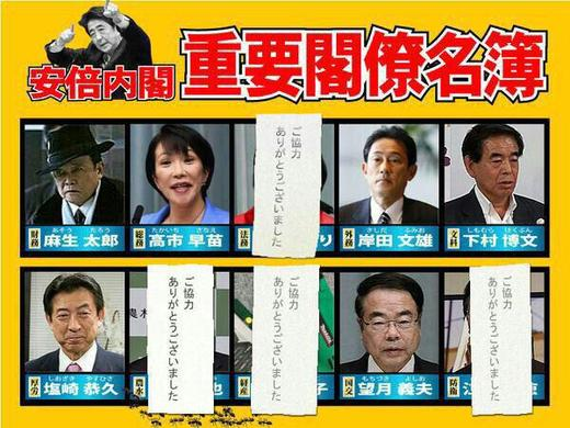 重要閣僚名簿