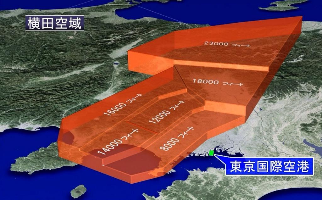 米軍専用の『横田空域』